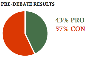 Pre-Debate Audience Results, Munk Debates